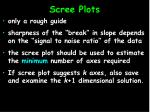 scree plots40