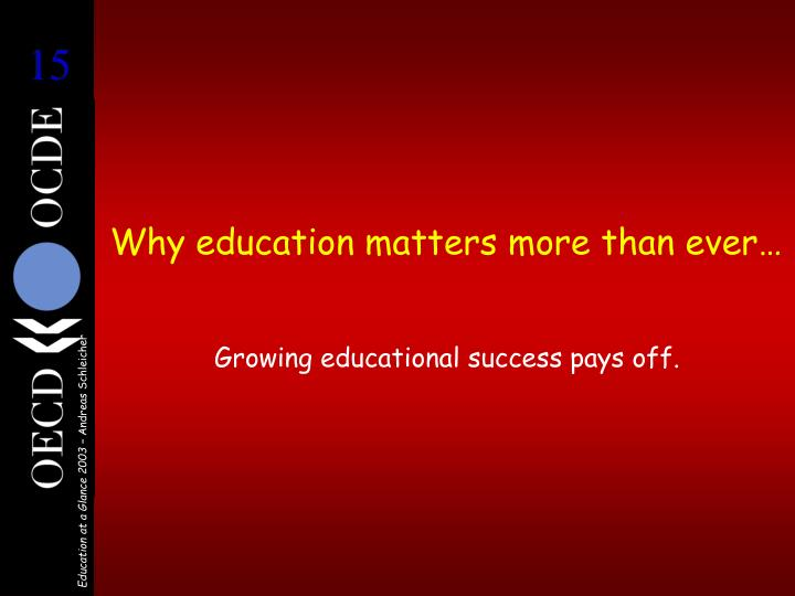Why education matters more than ever…