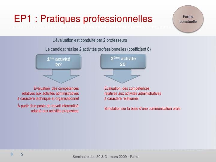 Forme ponctuelle
