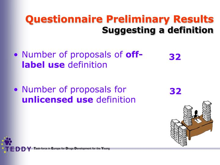 Number of proposals of