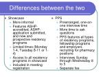 differences between the two