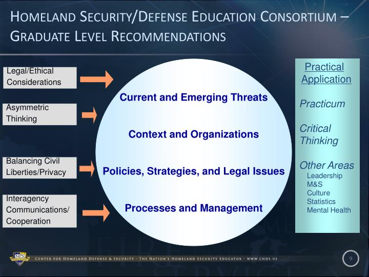 Homeland Security/Defense Education