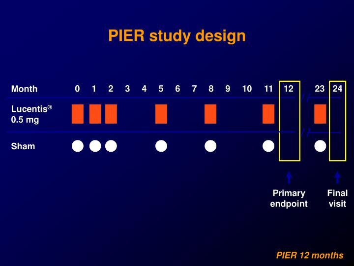 PIER study design