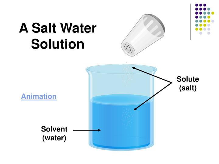 A Salt Water Solution