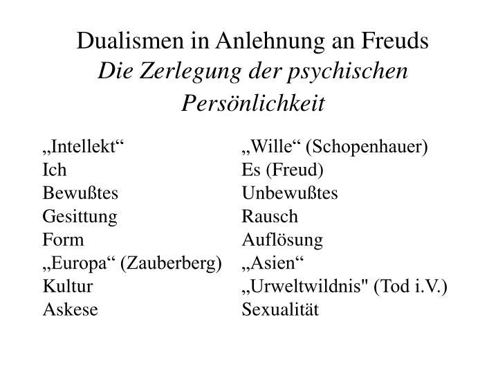 Dualismen in Anlehnung an Freuds