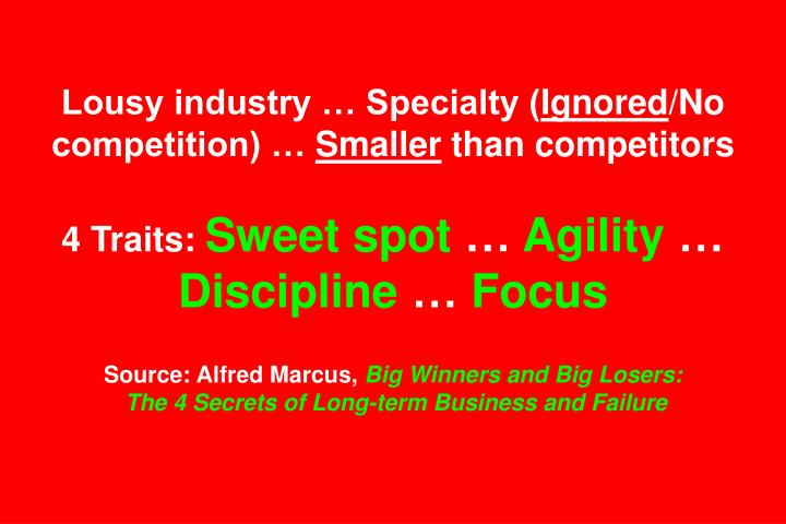 Lousy industry … Specialty (