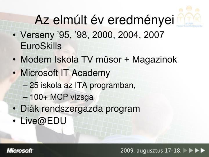Verseny '95, '98, 2000, 2004, 2007 EuroSkills