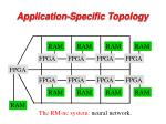application specific topology