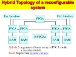 hybrid topology of a reconfigurable system