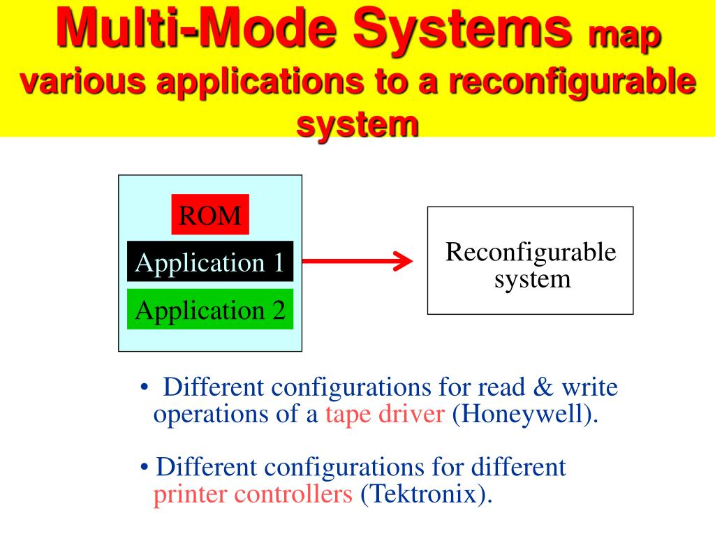 Multi-Mode Systems