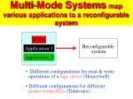 multi mode systems map various applications to a reconfigurable system
