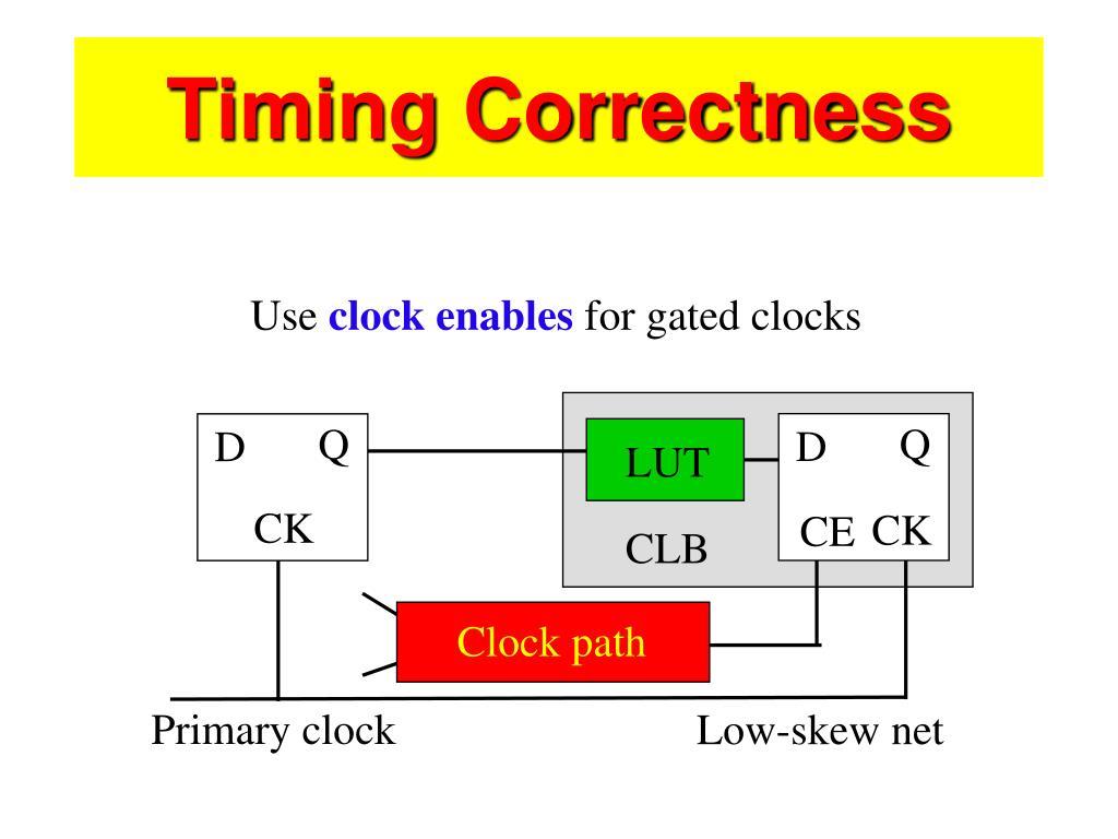 Timing Correctness