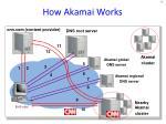 how akamai works6