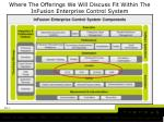 where the offerings we will discuss fit within the infusion enterprise control system