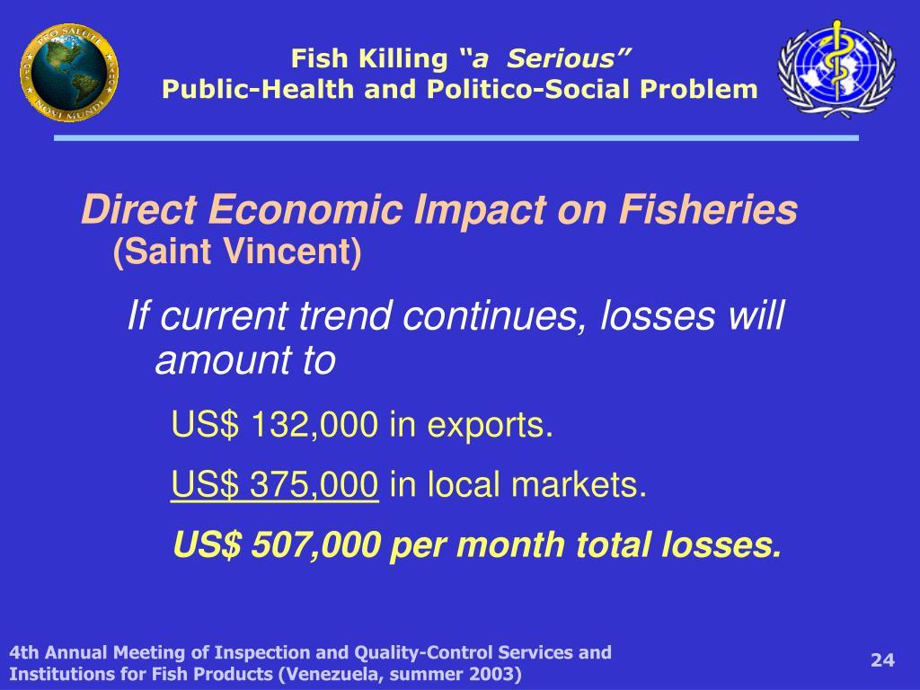 Fish Killing