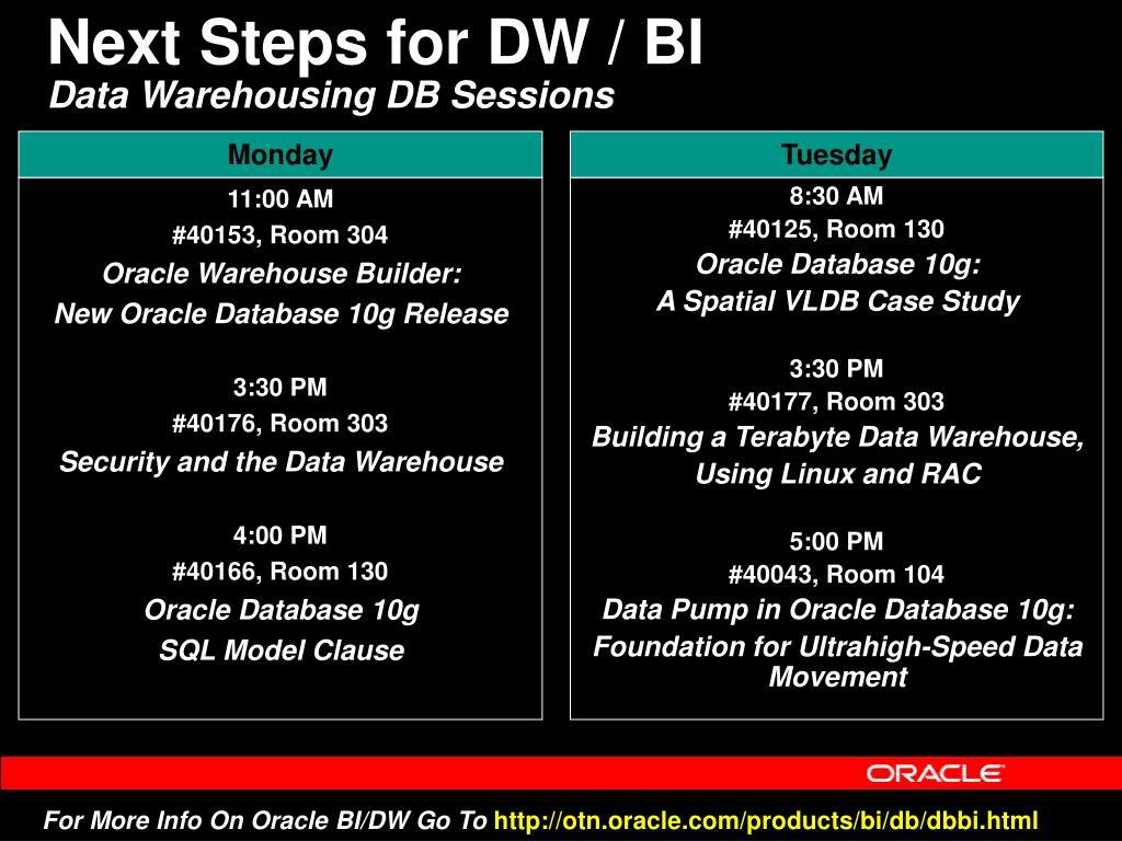 PPT - Oracle Database 10 g Data Warehouse Backup & Recovery