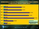 venezuela annual blood examination rate aber in malarious areas 1998 2004