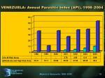 venezuela annual parasitic index api 1998 2004