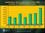venezuela malaria morbidity 1998 2004 number of positive blood slides