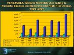 venezuela malaria morbidity according to parasite species in moderate and high risk areas 1998 2004