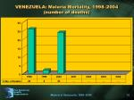 venezuela malaria mortality 1998 2004 number of deaths