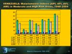 venezuela malariometric indices api afi avi ami in moderate and high risk areas 1998 2004
