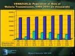 venezuela population at risk of malaria transmission 1998 2004 in thousands