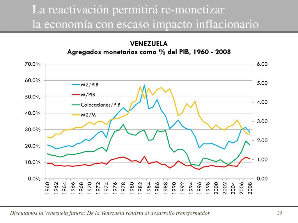 La reactivación permitirá re-monetizar                              la economía con escaso impacto inflacionario