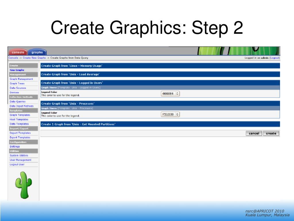 Create Graphics: Step 2