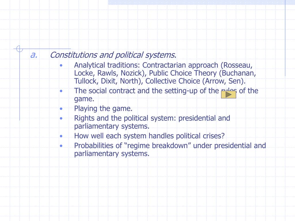 Constitutions and political systems