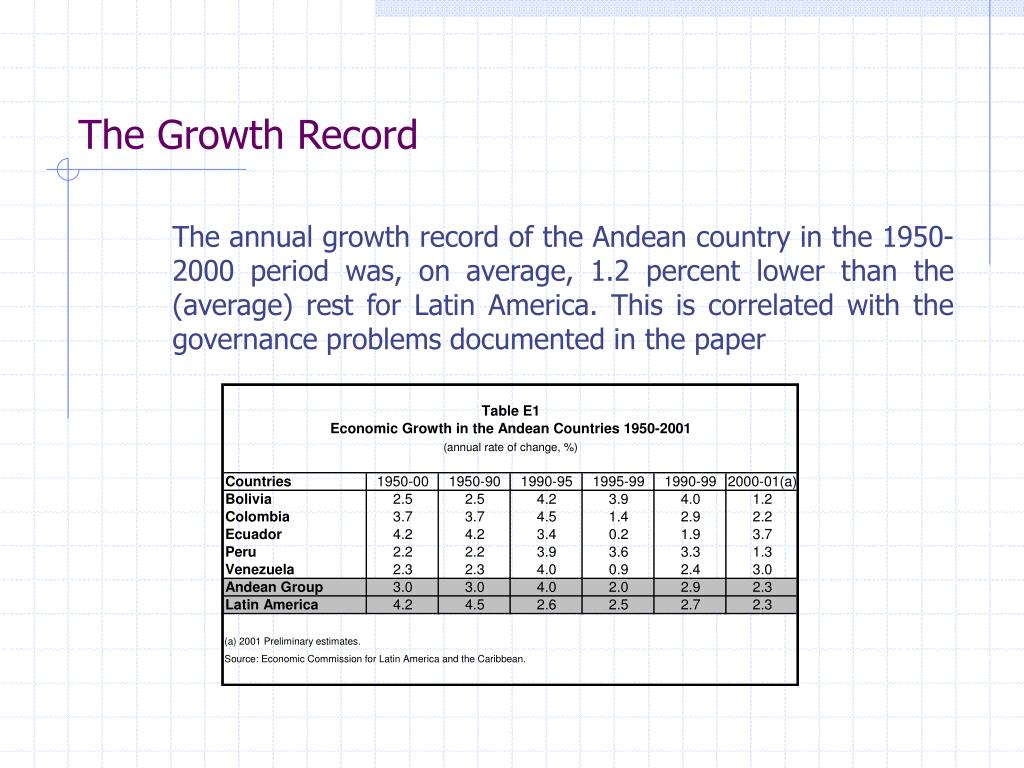 The Growth Record