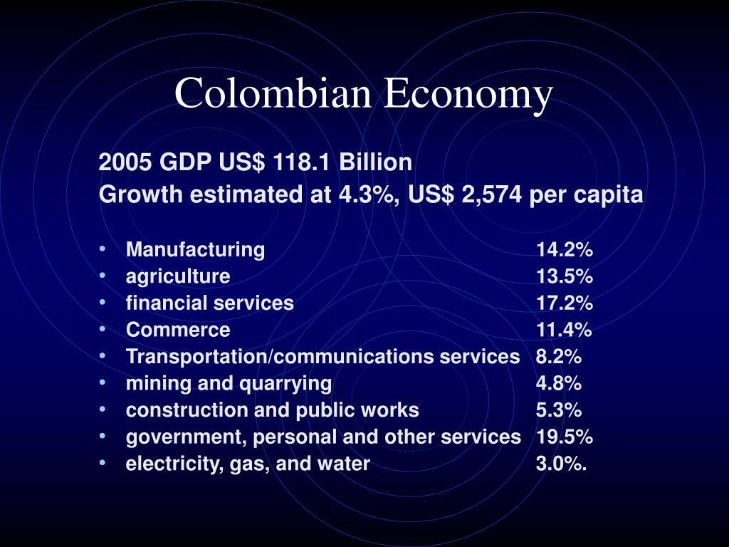 2005 GDP US$ 118.1 Billion