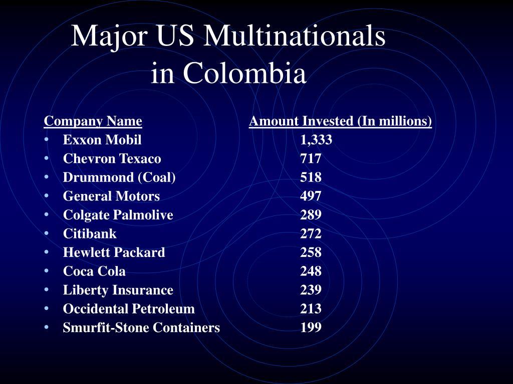 Major US Multinationals