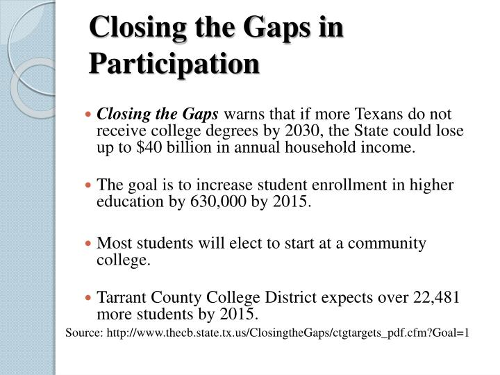 Closing the Gaps in Participation
