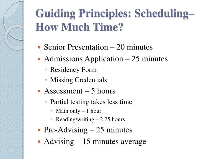 Guiding Principles: Scheduling– How Much Time?
