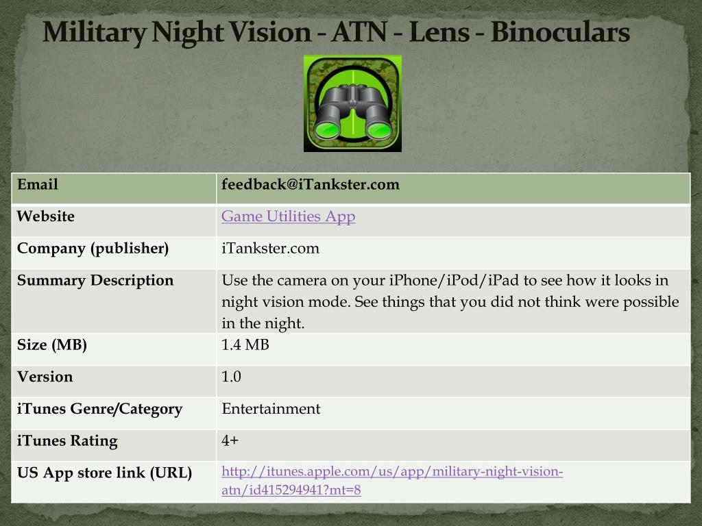 Military Night Vision - ATN - Lens - Binoculars