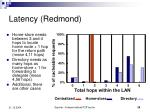 latency redmond