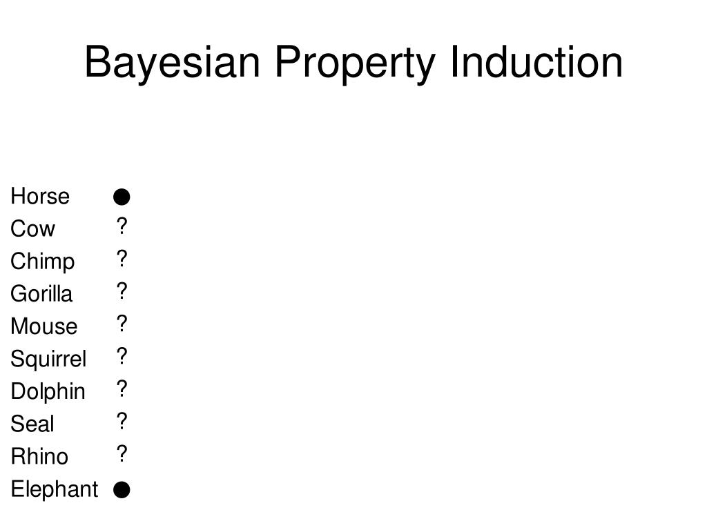 Bayesian Property Induction