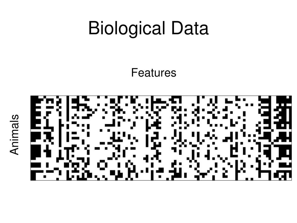 Biological Data