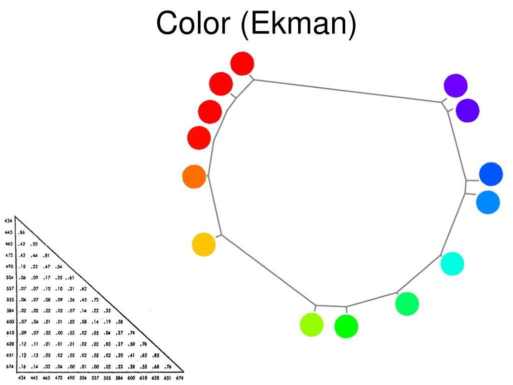 Color (Ekman)