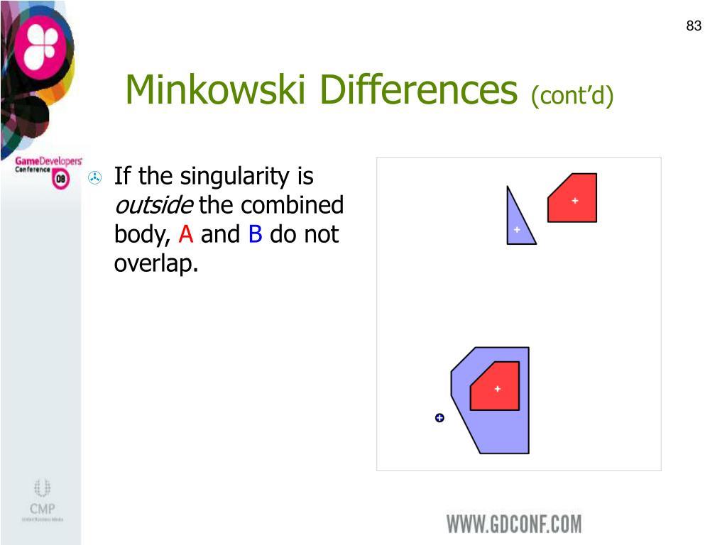 Minkowski Differences