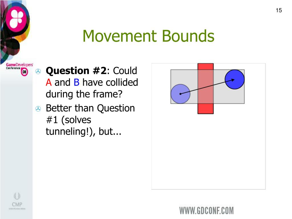 Movement Bounds