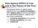 how agency differs in law and in the theory of the firm