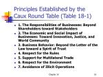 principles established by the caux round table table 18 1