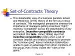 set of contracts theory