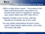 table maintenance and inquiry