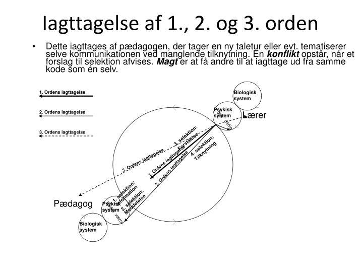 Iagttagelse af 1., 2. og 3. orden