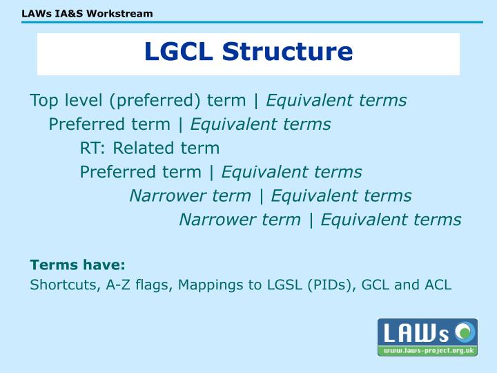 Top level (preferred) term |