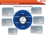 sharepoint 2010 overview10