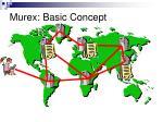 murex basic concept